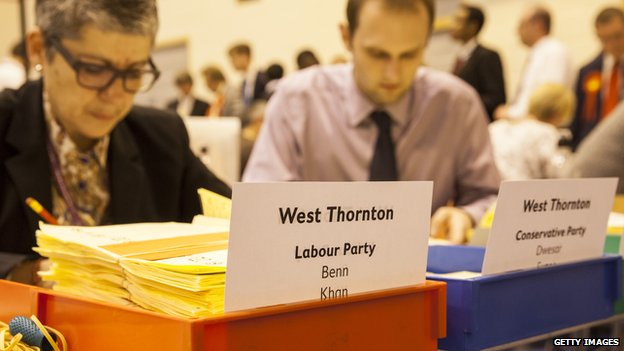 Labour defends election performance